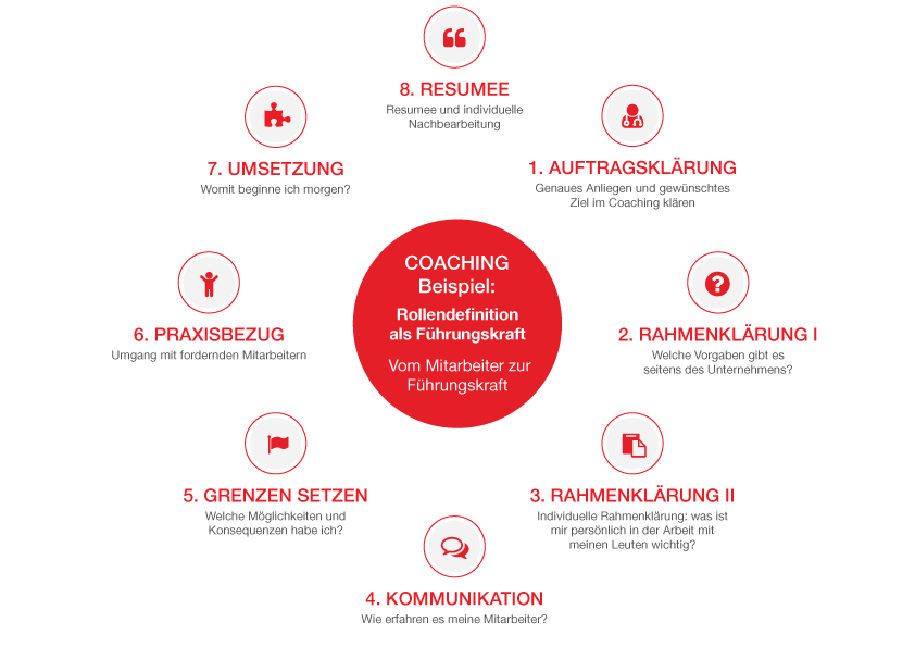 drobnak-info-coaching